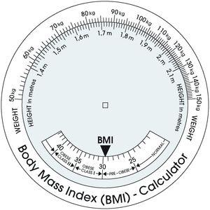 Metric/Imperial Plastic BMI Calculator