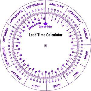 Lead Time Calculator